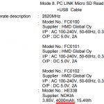4000 mah Nokia 2