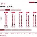 Lioncast LM20 (4)