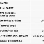 Helio P90 vs. P70