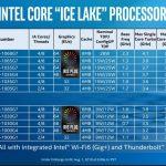 10th-Gen-Intel-Core
