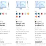 M1 iMac konfigurációk és árak